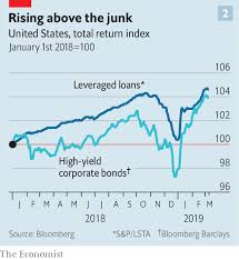 Growing Corporate Borrowings Emit Warning Signals To The U.S.