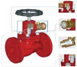Global Marine Actuators and Valves Market Insights Report