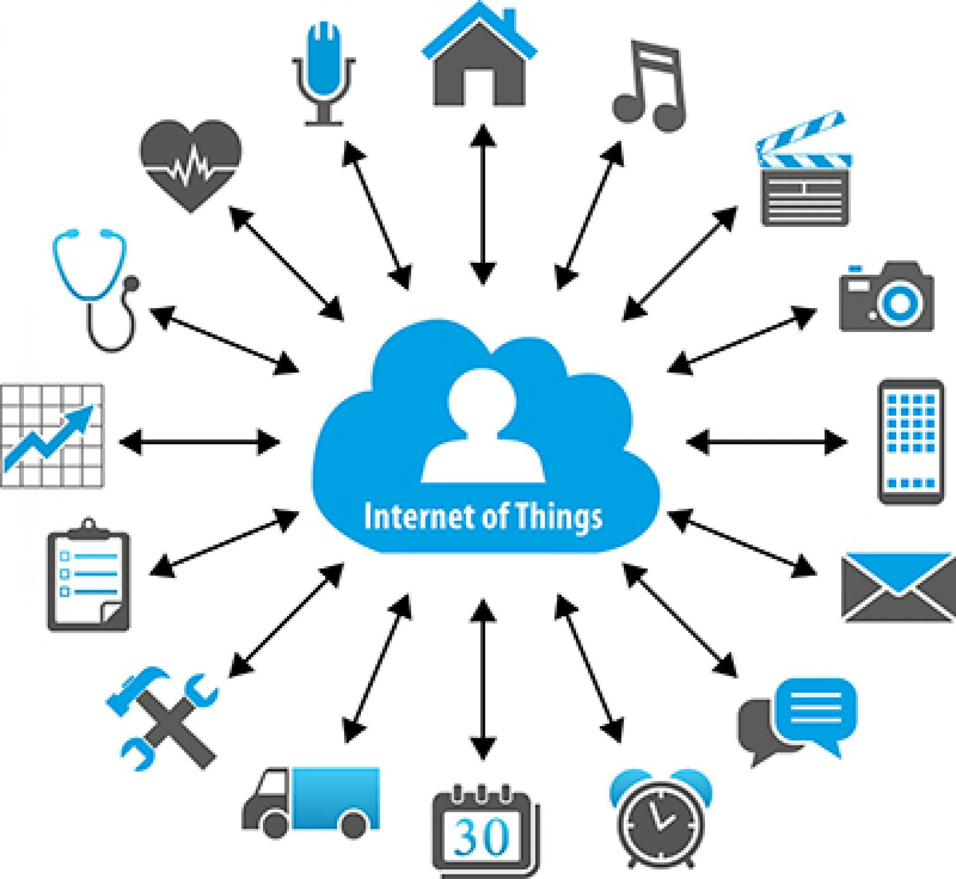 Global Sensors in Internet of Things