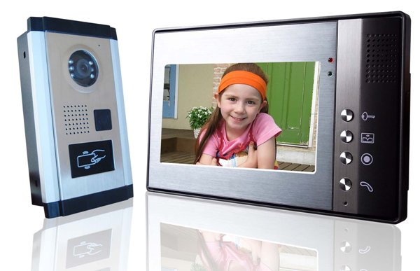 Global Video Door Phones