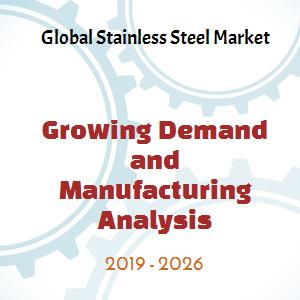 Global Stainless Steel Market Explored In Latest Research