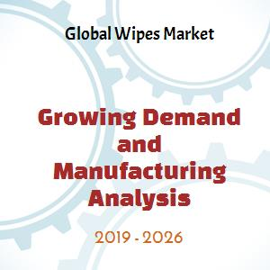 Global Wipes Market Growth Ratio Analysis with Top Prominent