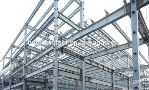 Global Corrosion Resistant Casing Market Insights Report