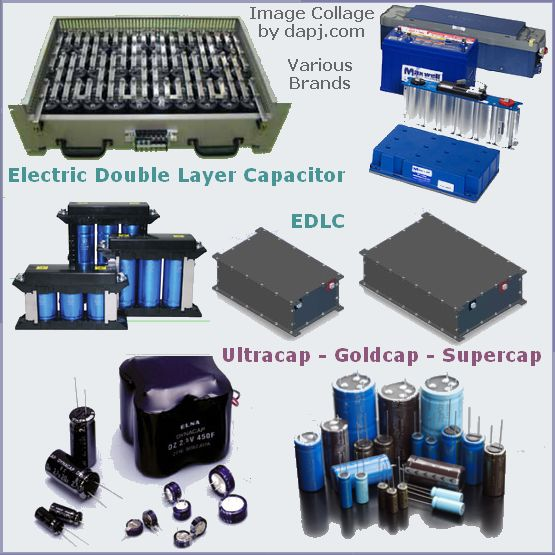 Global Electric Double layer Capacitor EDLC Market