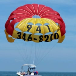 Global Parasailing Equipments Market